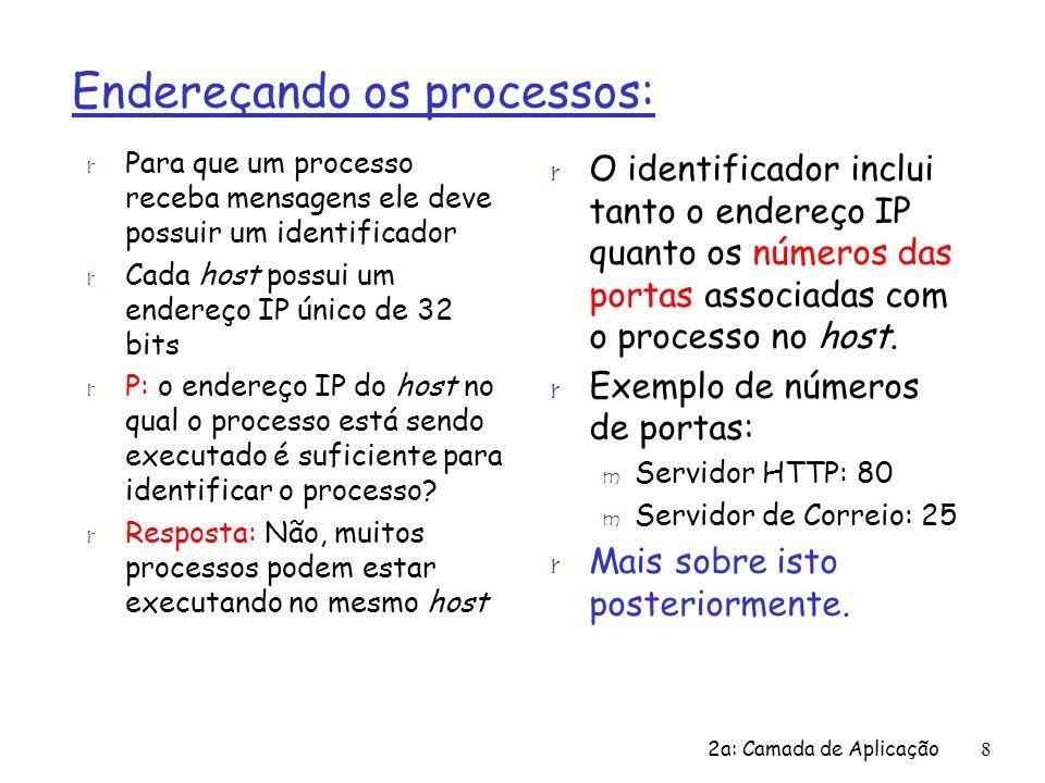 2a: Camada de Aplicação8 Endereçando os processos: r Para que um processo receba mensagens ele deve possuir um identificador r Cada host possui um end