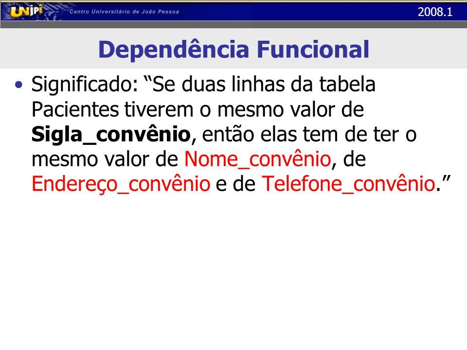 2008.1 Dependência Funcional Significado: Se duas linhas da tabela Pacientes tiverem o mesmo valor de Sigla_convênio, então elas tem de ter o mesmo va
