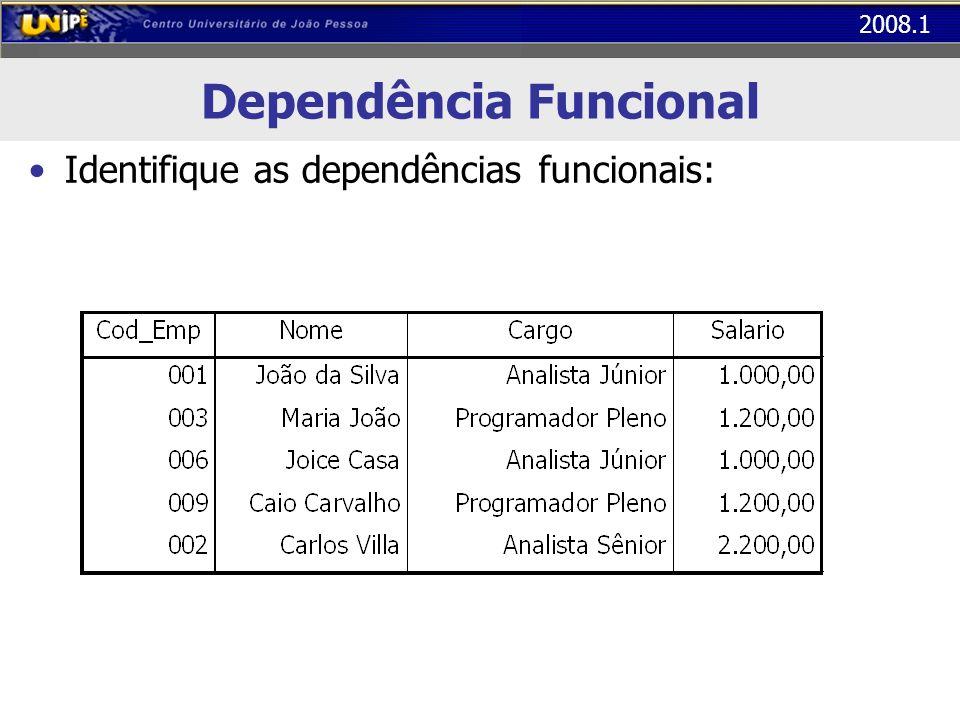 2008.1 Dependência Funcional Identifique as dependências funcionais: