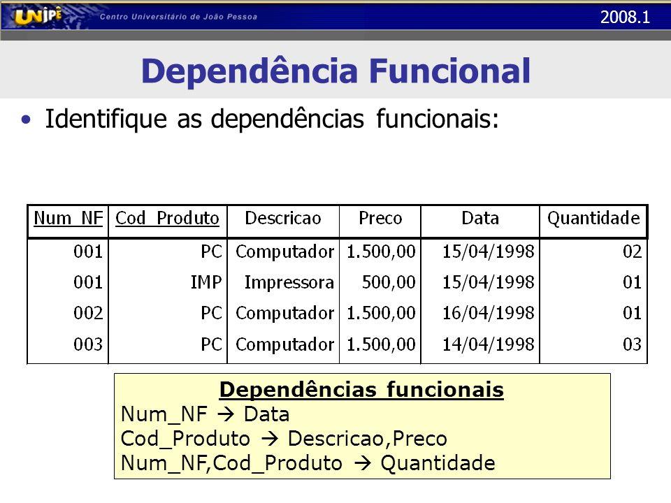 2008.1 Dependência Funcional Identifique as dependências funcionais: Dependências funcionais Num_NF Data Cod_Produto Descricao,Preco Num_NF,Cod_Produt
