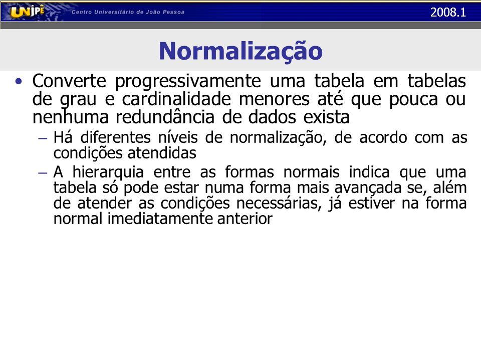2008.1 Normalização Converte progressivamente uma tabela em tabelas de grau e cardinalidade menores até que pouca ou nenhuma redundância de dados exis