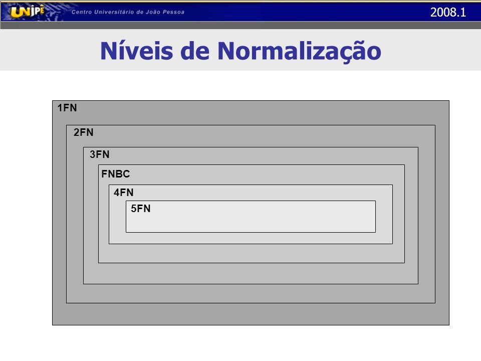 2008.1 Níveis de Normalização 1FN 2FN 3FN FNBC 4FN 5FN