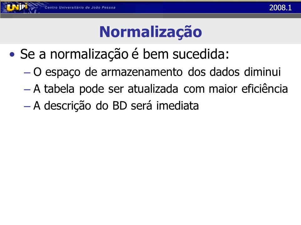 2008.1 Normalização Se a normalização é bem sucedida: – O espaço de armazenamento dos dados diminui – A tabela pode ser atualizada com maior eficiênci
