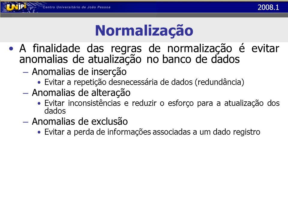 2008.1 Normalização A finalidade das regras de normalização é evitar anomalias de atualização no banco de dados – Anomalias de inserção Evitar a repet