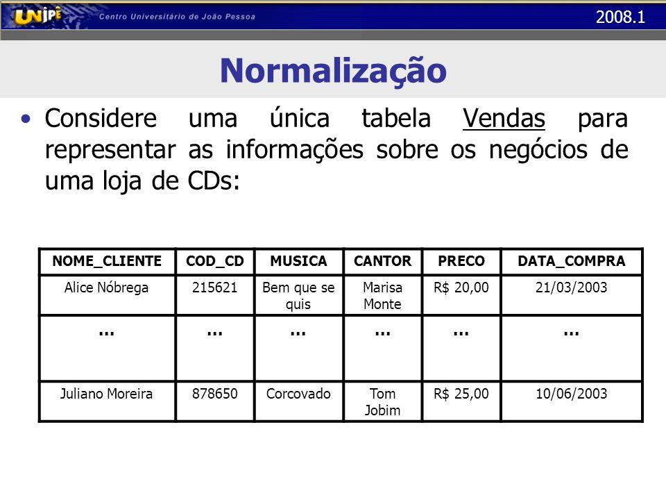 2008.1 Normalização Considere uma única tabela Vendas para representar as informações sobre os negócios de uma loja de CDs: NOME_CLIENTECOD_CDMUSICACA