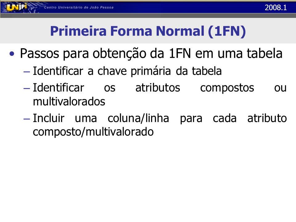 2008.1 Primeira Forma Normal (1FN) Passos para obtenção da 1FN em uma tabela – Identificar a chave primária da tabela – Identificar os atributos compo