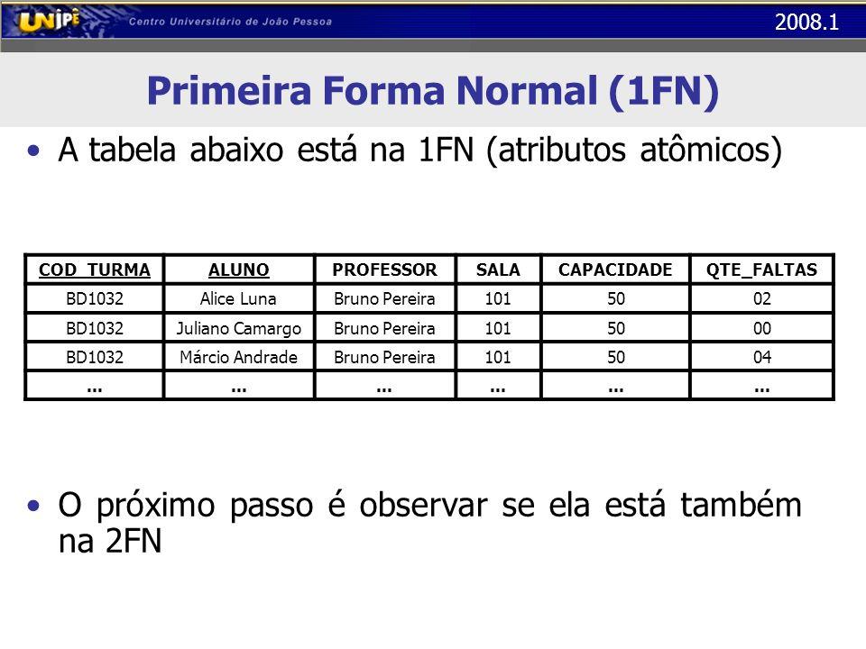 2008.1 Primeira Forma Normal (1FN) A tabela abaixo está na 1FN (atributos atômicos) O próximo passo é observar se ela está também na 2FN COD_TURMAALUN