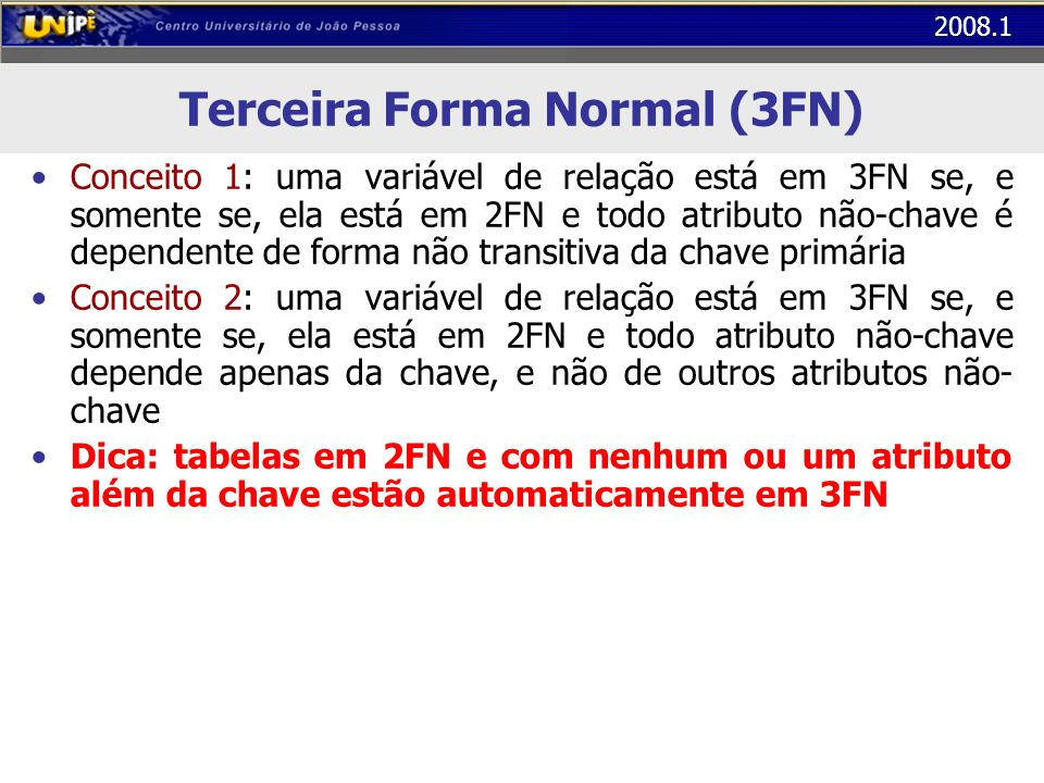 2008.1 Terceira Forma Normal (3FN) Conceito 1: uma variável de relação está em 3FN se, e somente se, ela está em 2FN e todo atributo não-chave é depen