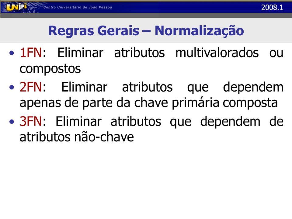 2008.1 Regras Gerais – Normalização 1FN: Eliminar atributos multivalorados ou compostos 2FN: Eliminar atributos que dependem apenas de parte da chave