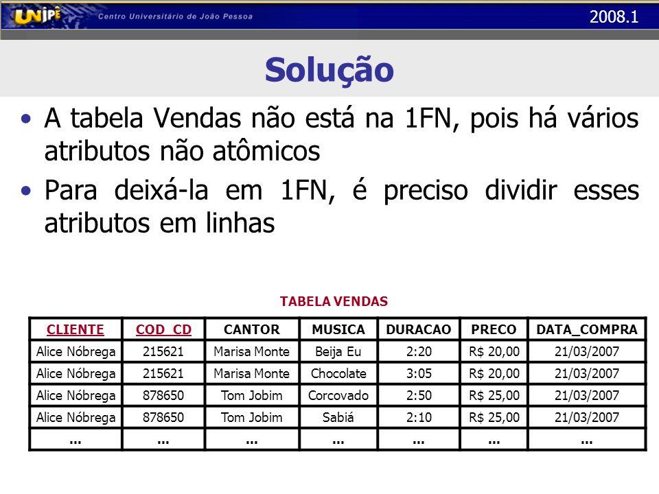 2008.1 Solução A tabela Vendas não está na 1FN, pois há vários atributos não atômicos Para deixá-la em 1FN, é preciso dividir esses atributos em linha
