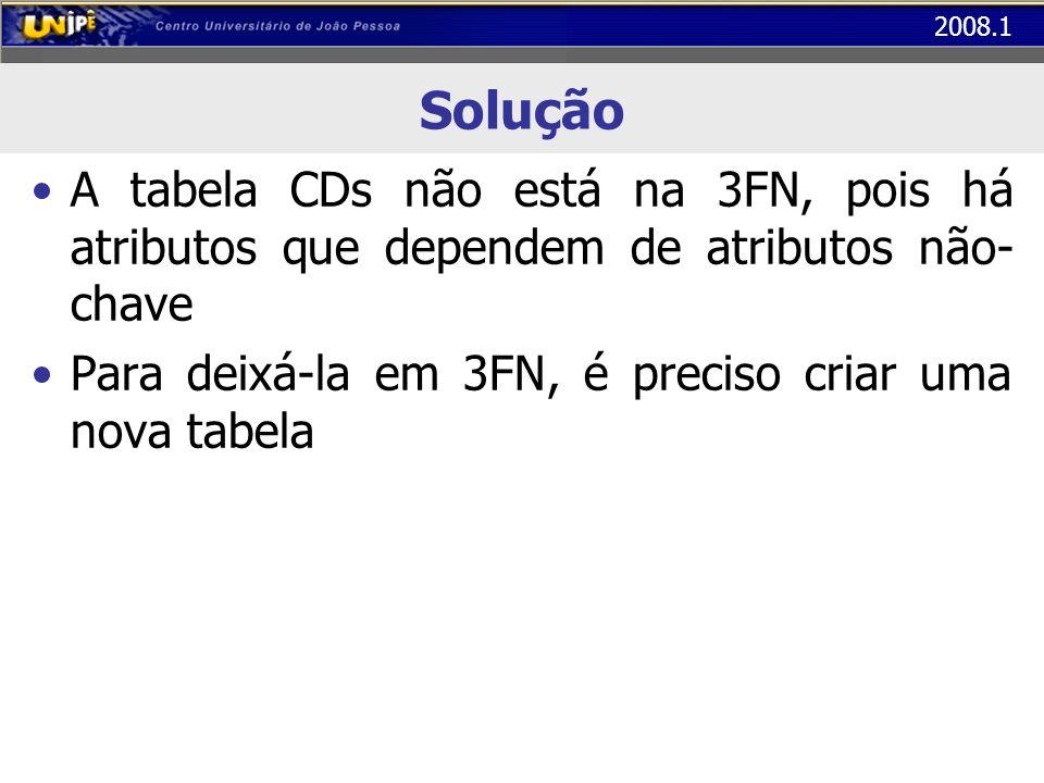 2008.1 Solução A tabela CDs não está na 3FN, pois há atributos que dependem de atributos não- chave Para deixá-la em 3FN, é preciso criar uma nova tab