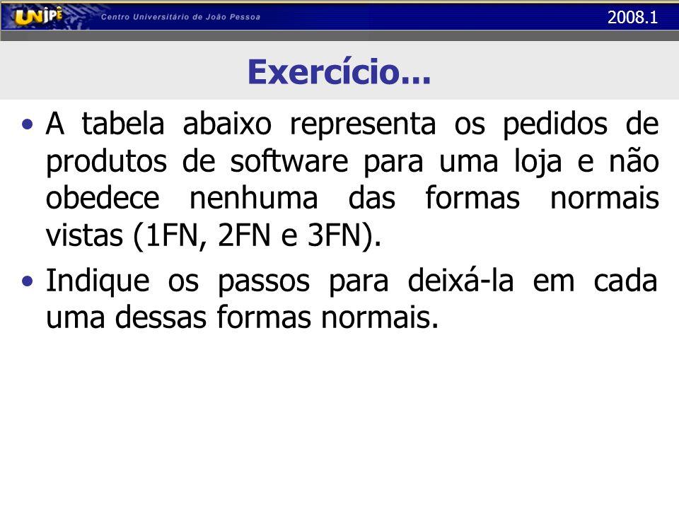 2008.1 Exercício... A tabela abaixo representa os pedidos de produtos de software para uma loja e não obedece nenhuma das formas normais vistas (1FN,