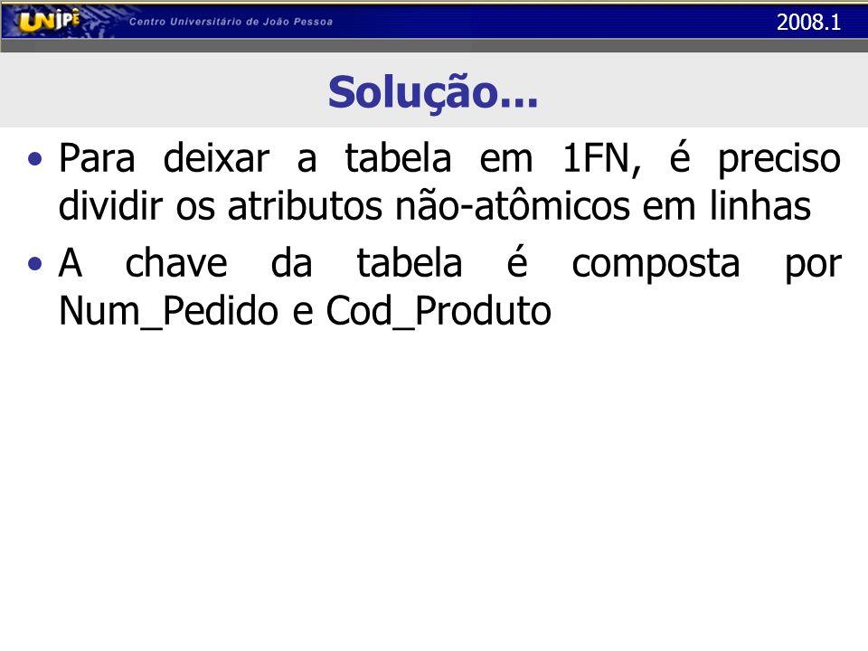 2008.1 Solução... Para deixar a tabela em 1FN, é preciso dividir os atributos não-atômicos em linhas A chave da tabela é composta por Num_Pedido e Cod