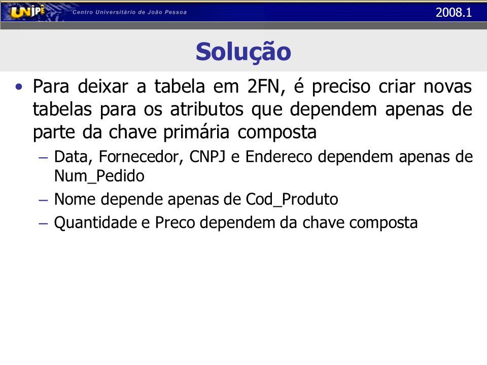2008.1 Solução Para deixar a tabela em 2FN, é preciso criar novas tabelas para os atributos que dependem apenas de parte da chave primária composta –