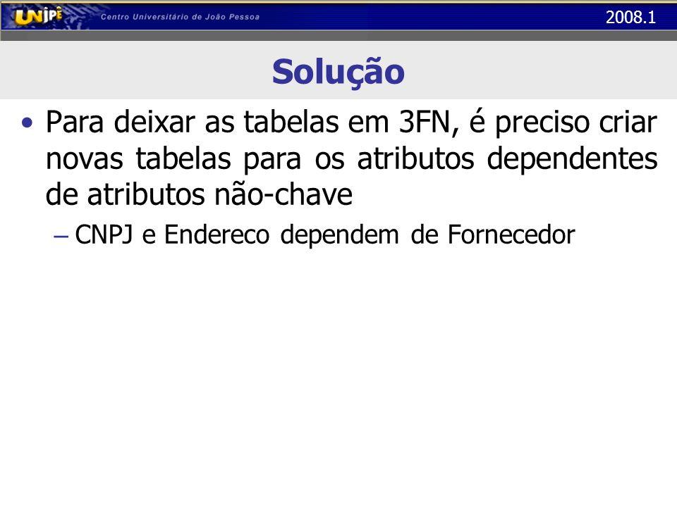 2008.1 Solução Para deixar as tabelas em 3FN, é preciso criar novas tabelas para os atributos dependentes de atributos não-chave – CNPJ e Endereco dep
