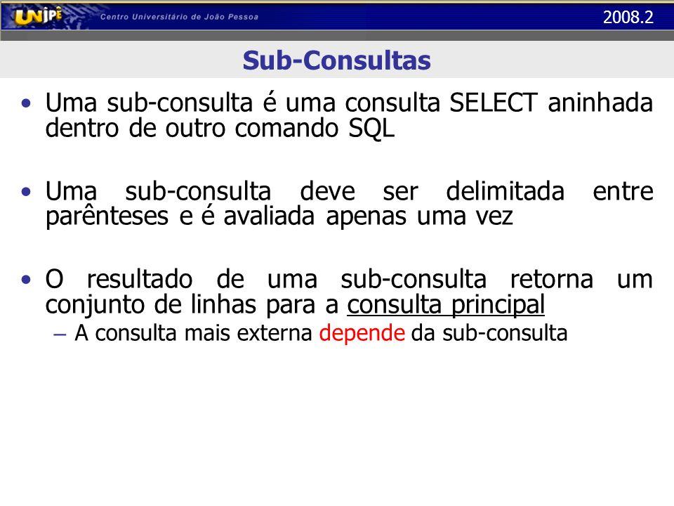 2008.2 Sub-Consultas Uma sub-consulta é uma consulta SELECT aninhada dentro de outro comando SQL Uma sub-consulta deve ser delimitada entre parênteses