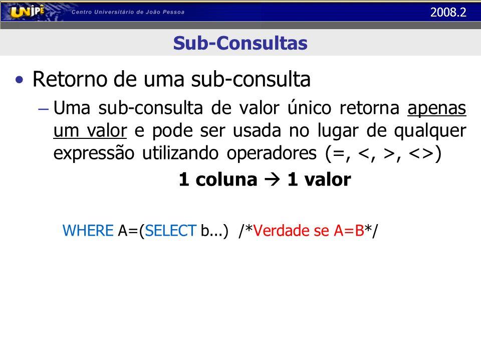 2008.2 Sub-Consultas Retorno de uma sub-consulta – Uma sub-consulta de valor único retorna apenas um valor e pode ser usada no lugar de qualquer expre