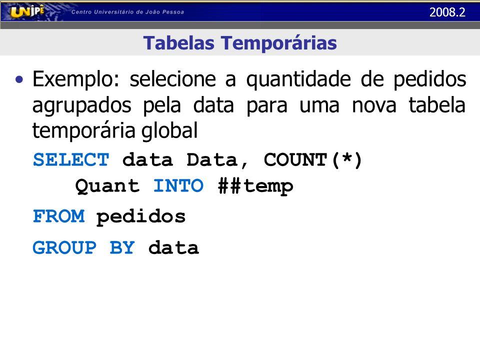 2008.2 Tabelas Temporárias Exemplo: selecione a quantidade de pedidos agrupados pela data para uma nova tabela temporária global SELECT data Data, COU