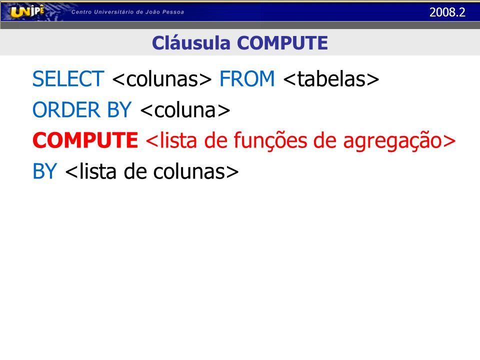 2008.2 Cláusula COMPUTE Exemplo: Mostrar uma soma sumarizada dos preços de custo e venda SELECT p.codP, p.nome, p.tipo, p.preco_custo, p.preco_venda FROM produto p, pedido pe WHERE p.codP = pe.cod_produto ORDER BY codP COMPUTE SUM(preco_venda), SUM(preco_custo)