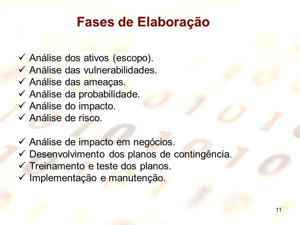 11 Fases de Elaboração Análise dos ativos (escopo). Análise das vulnerabilidades. Análise das ameaças. Análise da probabilidade. Análise do impacto. A