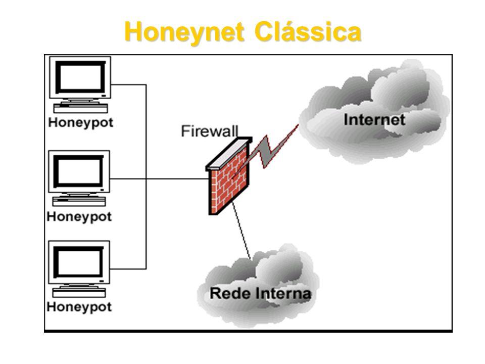 Honeynet Clássica