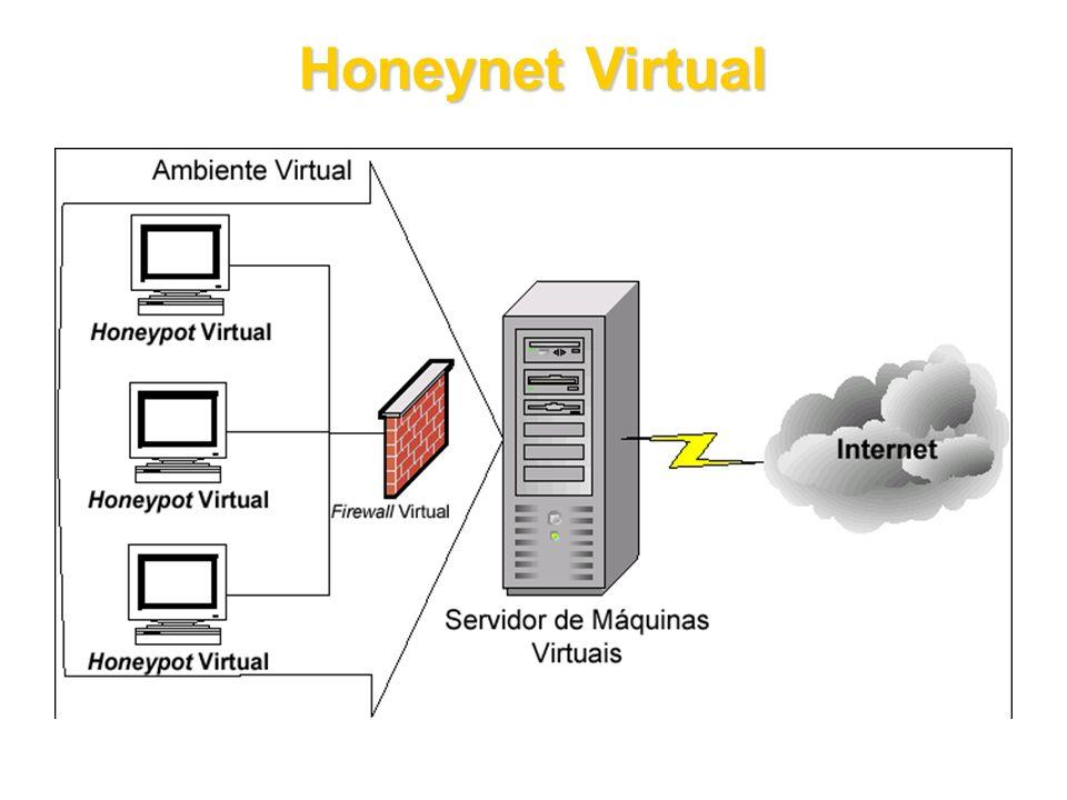 Honeynet Virtual