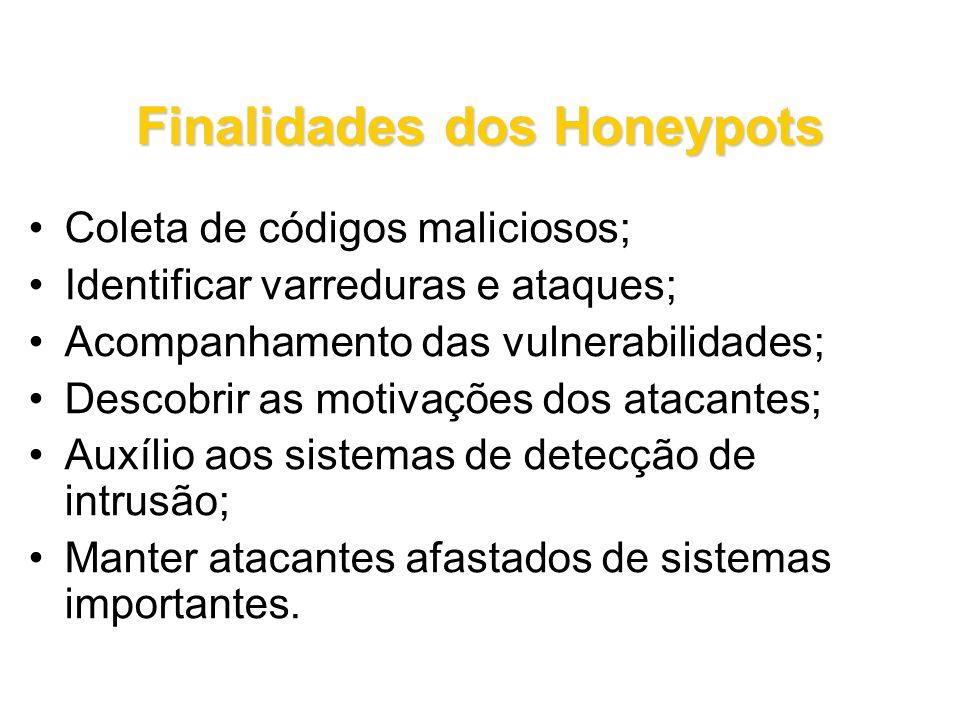 Finalidades dos Honeypots Coleta de códigos maliciosos; Identificar varreduras e ataques; Acompanhamento das vulnerabilidades; Descobrir as motivações