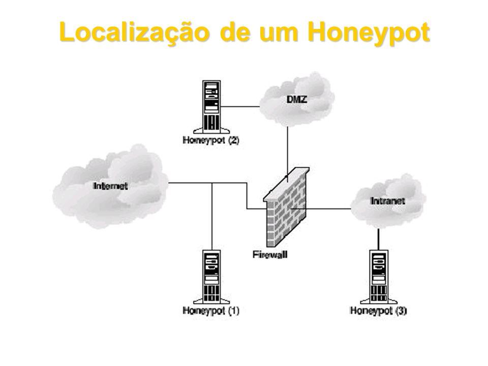 Honeynet É uma rede altamente controlada onde todo pacote que entra ou deixa a honeynet é monitorado, capturado, e analisado.