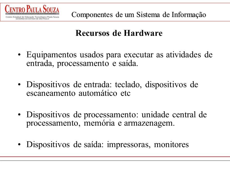 Recursos de Hardware Equipamentos usados para executar as atividades de entrada, processamento e saída. Dispositivos de entrada: teclado, dispositivos