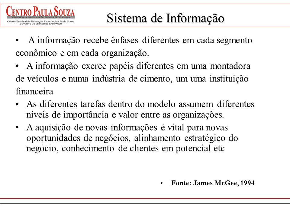 Sistema de Informação A informação recebe ênfases diferentes em cada segmento econômico e em cada organização. A informação exerce papéis diferentes e