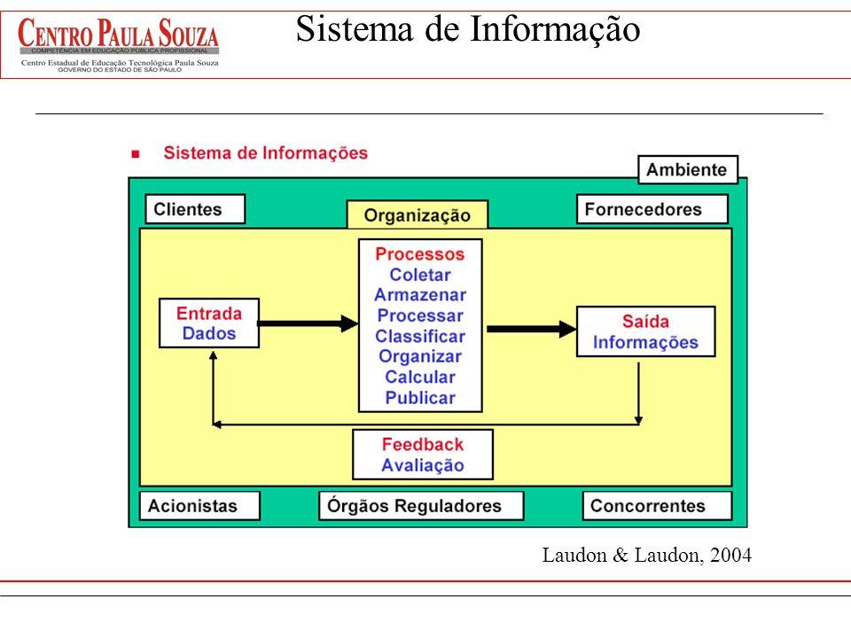 Sistema de Informação Laudon & Laudon, 2004