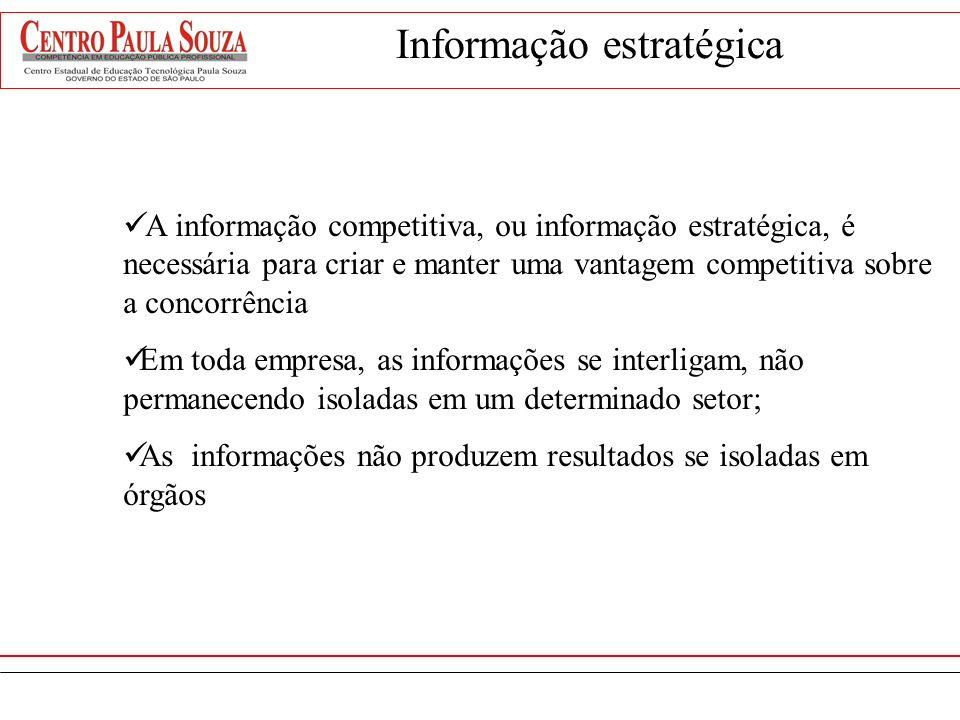 DecisõesSistemas de Informação DADOS Informação Mercado Realidade Empresa Estruturação Automatizada Tratamento Utilização Fatos Negócios T.I. Fonte de