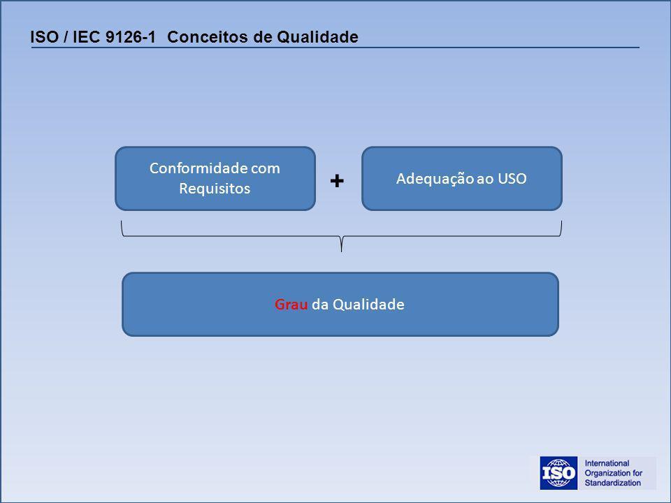 ISO / IEC 9126-1 Conceitos de Qualidade Conformidade com Requisitos Adequação ao USO + Grau da Qualidade