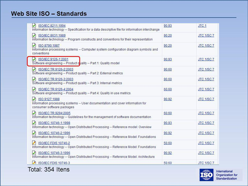 Total: 354 Itens Web Site ISO – Standards