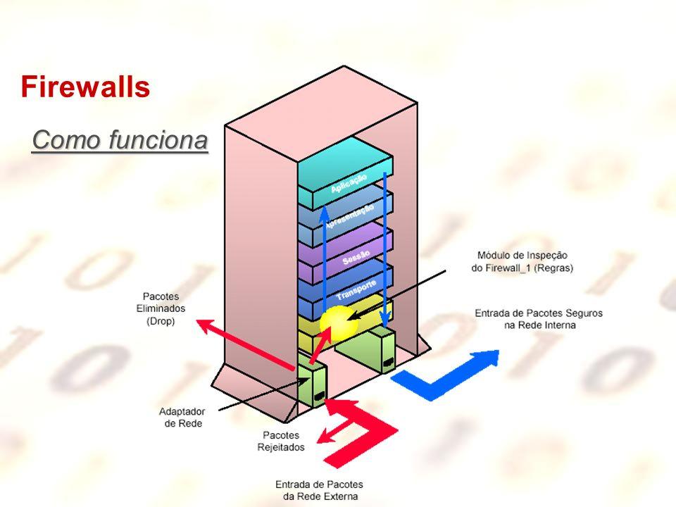 Firewalls Como funciona