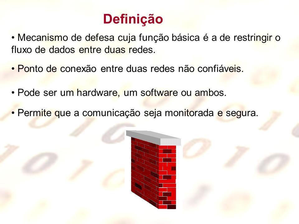 Firewalls Funcionalidades de um firewall Atua como uma barreira entre duas ou mais redes Permite bloquear a entrada e/ou a saída de pacotes Possibilita a configuração de logs e alarmes Conversão de endereços de rede IP (NAT) Criptografia e autenticação Administração local e remota Integração com aplicativos de segurança (IDS, anti-virus)