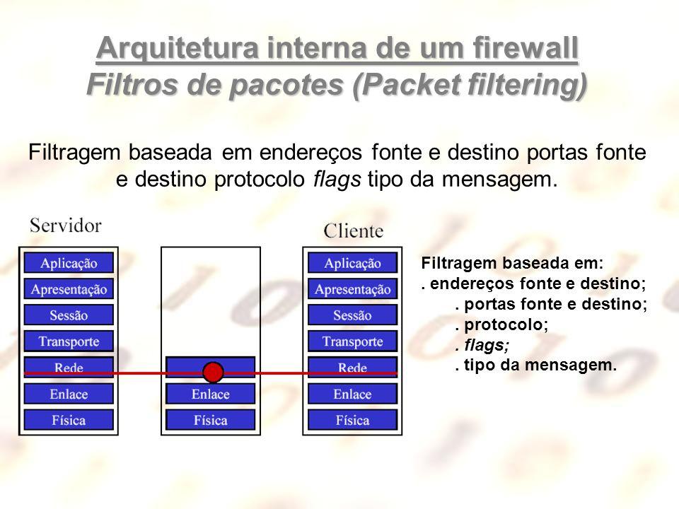 Arquitetura interna de um firewall Filtros de pacotes (Packet filtering) Arquitetura interna de um firewall Filtros de pacotes (Packet filtering) Filt