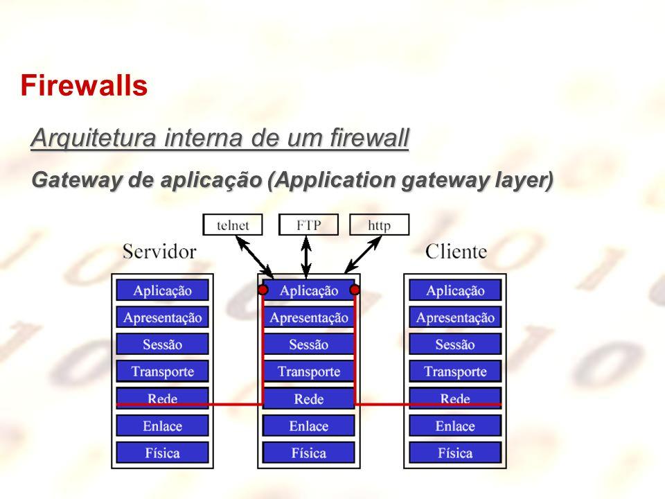 Firewalls Arquitetura interna de um firewall Gateway de aplicação (Application gateway layer)