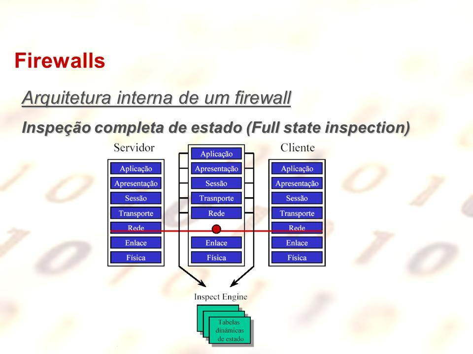 Firewalls Arquitetura interna de um firewall Inspeção completa de estado (Full state inspection)