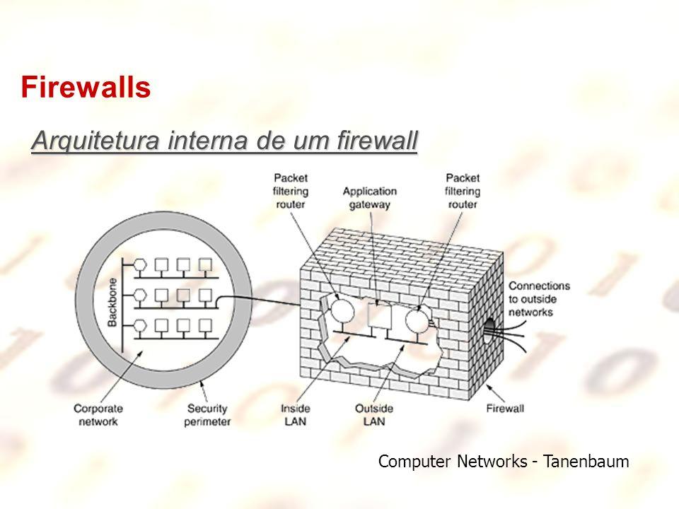 Firewalls Arquitetura interna de um firewall Computer Networks - Tanenbaum