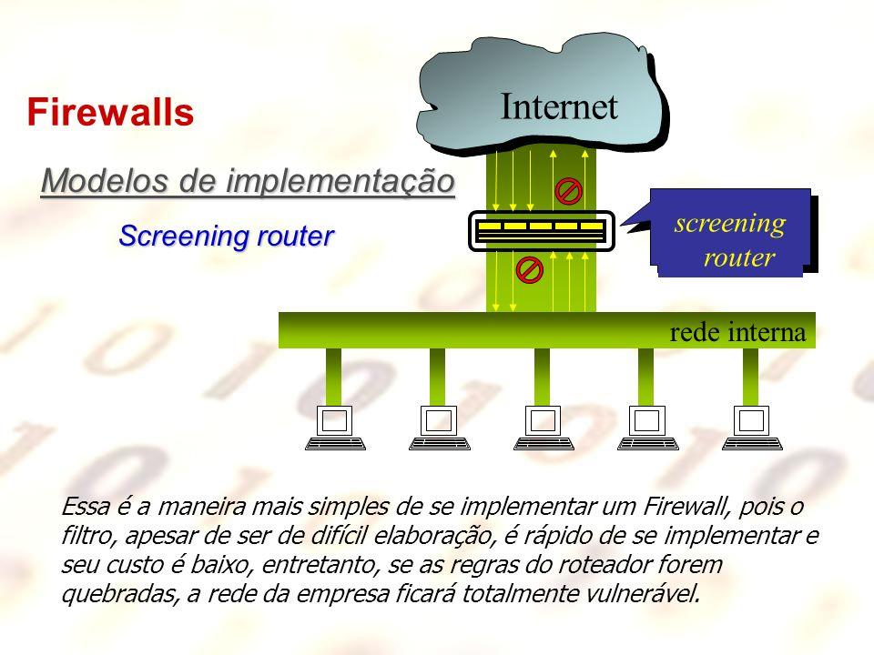 Firewalls Modelos de implementação Screening router Essa é a maneira mais simples de se implementar um Firewall, pois o filtro, apesar de ser de difíc