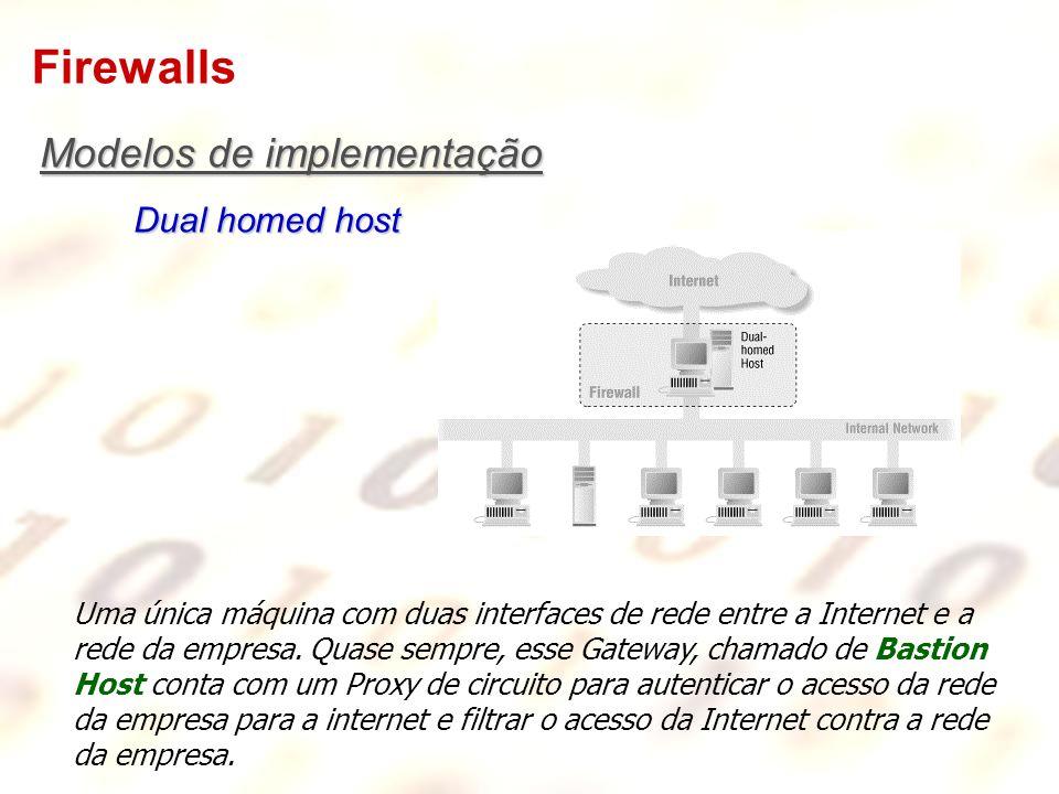 Firewalls Modelos de implementação Dual homed host Uma única máquina com duas interfaces de rede entre a Internet e a rede da empresa. Quase sempre, e