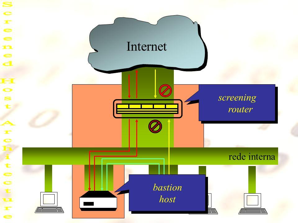 Internet screening router rede interna bastion host