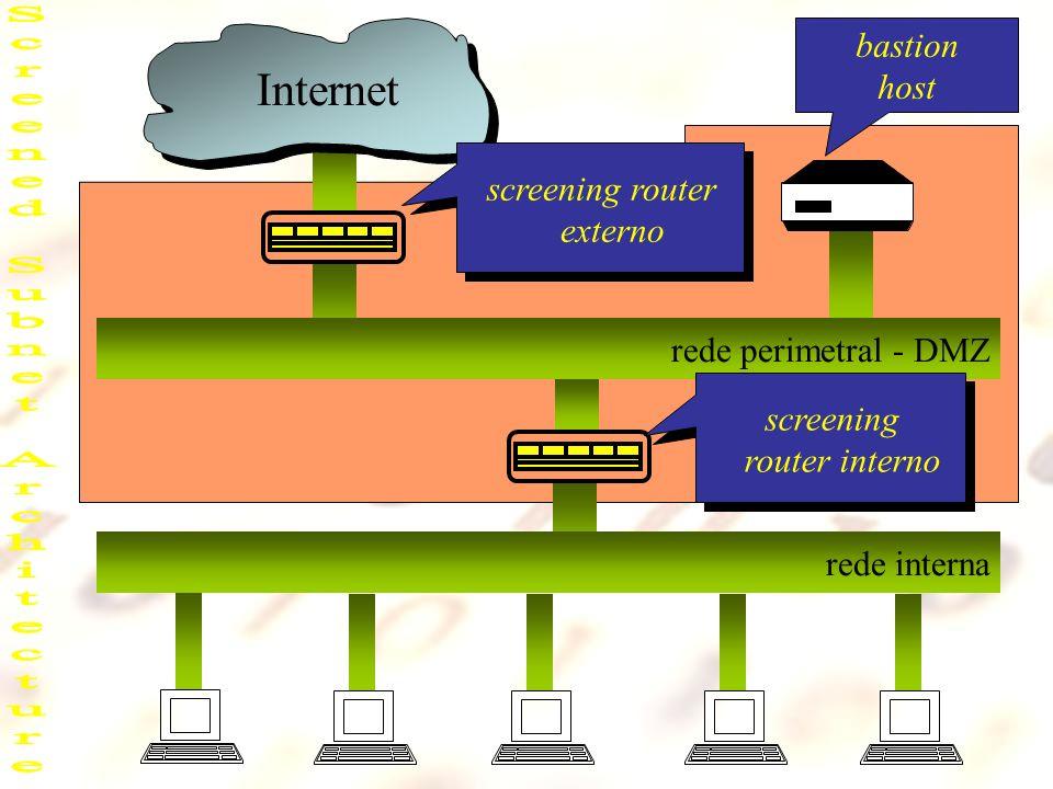 Internet rede interna rede perimetral - DMZ screening router externo bastion host screening router interno