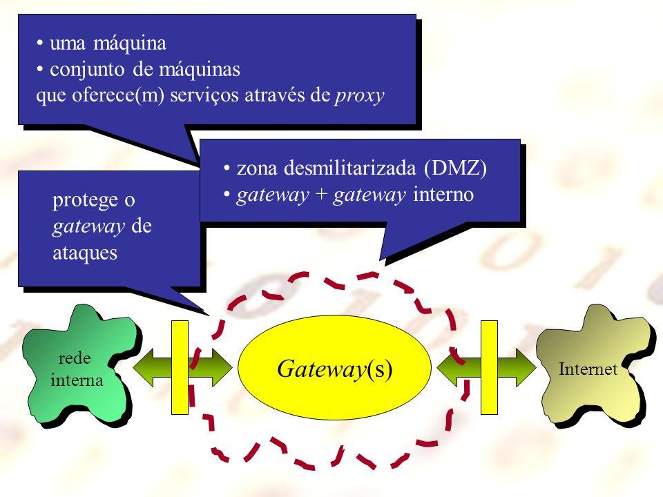 Gateway(s) Filtro Internet rede interna protege o gateway de ataques uma máquina conjunto de máquinas que oferece(m) serviços através de proxy zona de