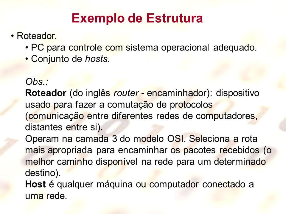 Exemplo de Estrutura Roteador. PC para controle com sistema operacional adequado. Conjunto de hosts. Obs.: Roteador (do inglês router - encaminhador):