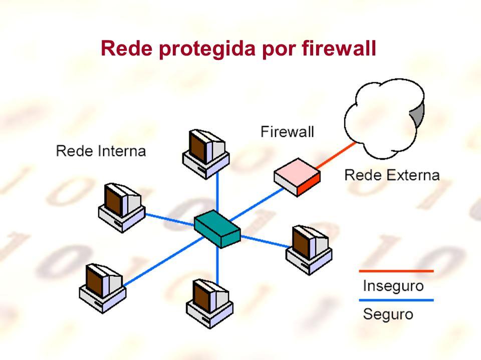 Firewalls Modelos de implementação Dual homed host Uma única máquina com duas interfaces de rede entre a Internet e a rede da empresa.