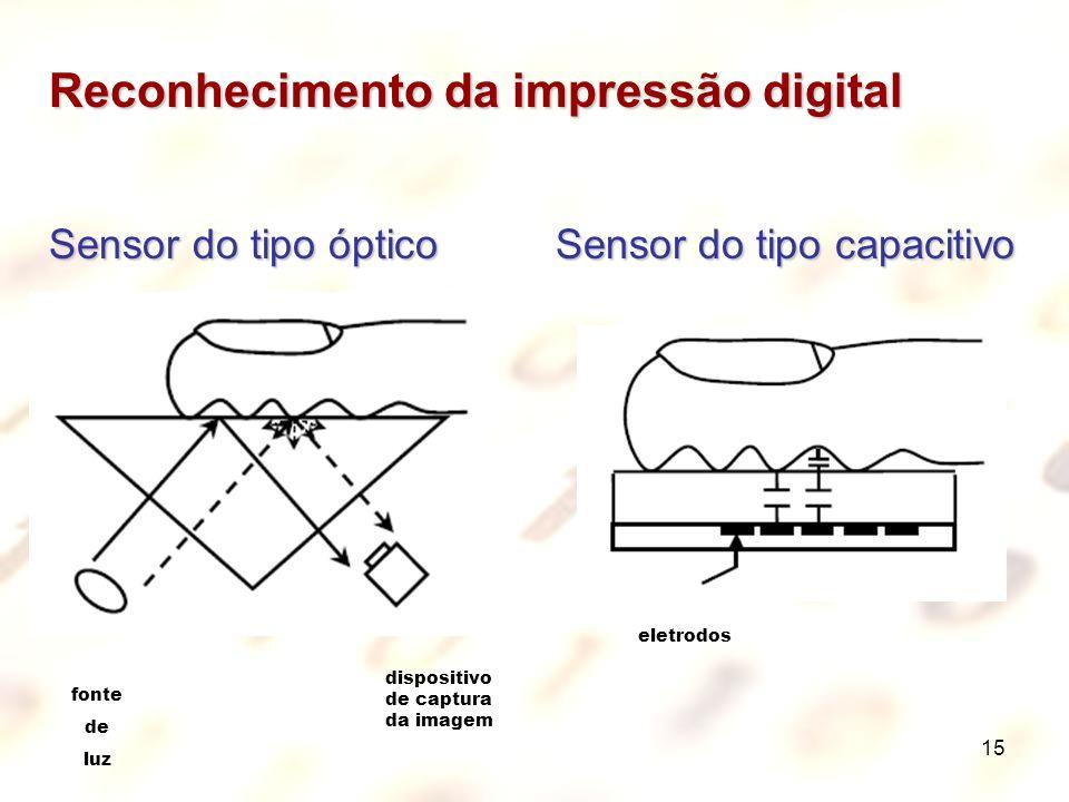 15 Reconhecimento da impressão digital Sensor do tipo óptico Sensor do tipo capacitivo fonte de luz dispositivo de captura da imagem eletrodos