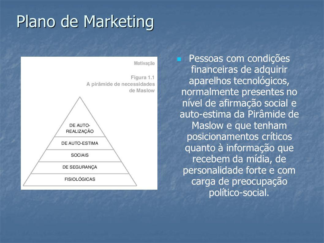 Pessoas com condições financeiras de adquirir aparelhos tecnológicos, normalmente presentes no nível de afirmação social e auto-estima da Pirâmide de