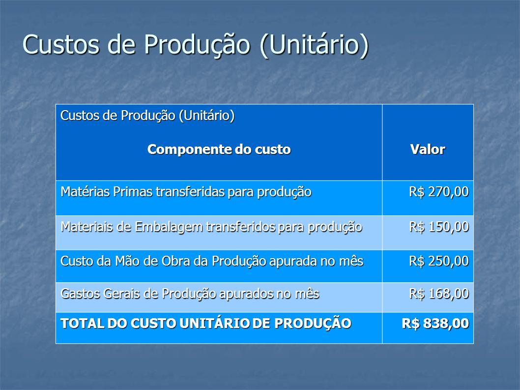 Custos de Produção (Unitário) Componente do custo Valor Matérias Primas transferidas para produção R$ 270,00 Materiais de Embalagem transferidos para